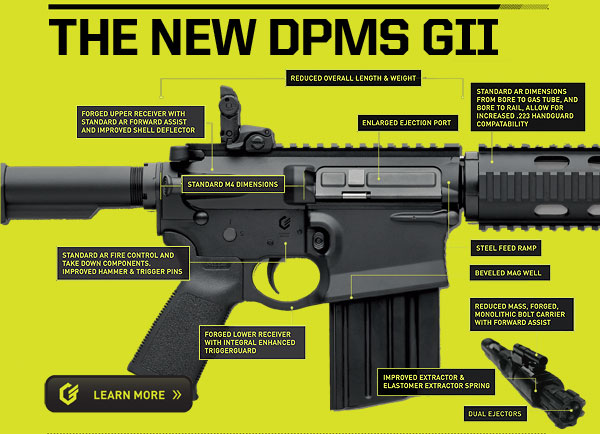 Introducing the DPMS GII  308 | GunSite South Africa