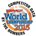 The Gear of World Championship Competitors – IDPA World Championships 2015